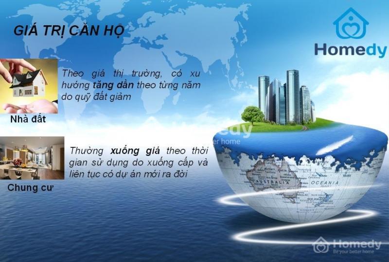 cau hoi khong bao gio cu nen mua chung cu hay nha mat dat tai ha noi 1 - Câu hỏi không bao giờ cũ: Nên mua chung cư hay nhà mặt đất tại Hà Nội?