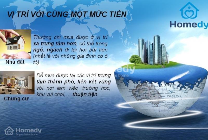 cau hoi khong bao gio cu nen mua chung cu hay nha mat dat tai ha noi 6 - Câu hỏi không bao giờ cũ: Nên mua chung cư hay nhà mặt đất tại Hà Nội?