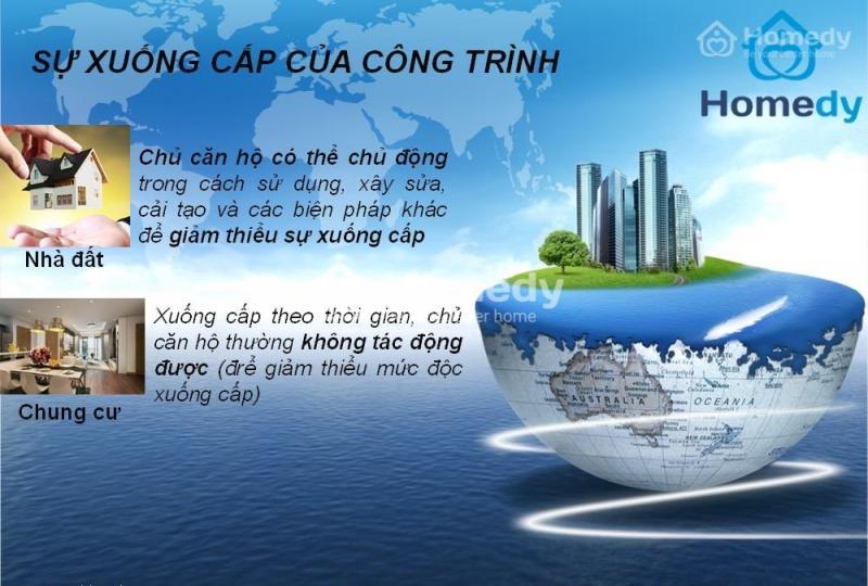 cau hoi khong bao gio cu nen mua chung cu hay nha mat dat tai ha noi 8 - Câu hỏi không bao giờ cũ: Nên mua chung cư hay nhà mặt đất tại Hà Nội?